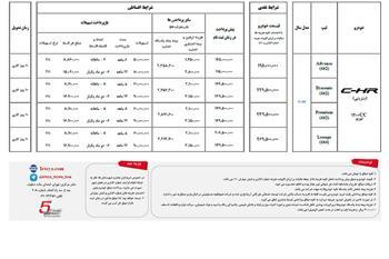 شرایط فروش تویوتا C-HR با قیمت های جدید اعلام شد + جدول - 1