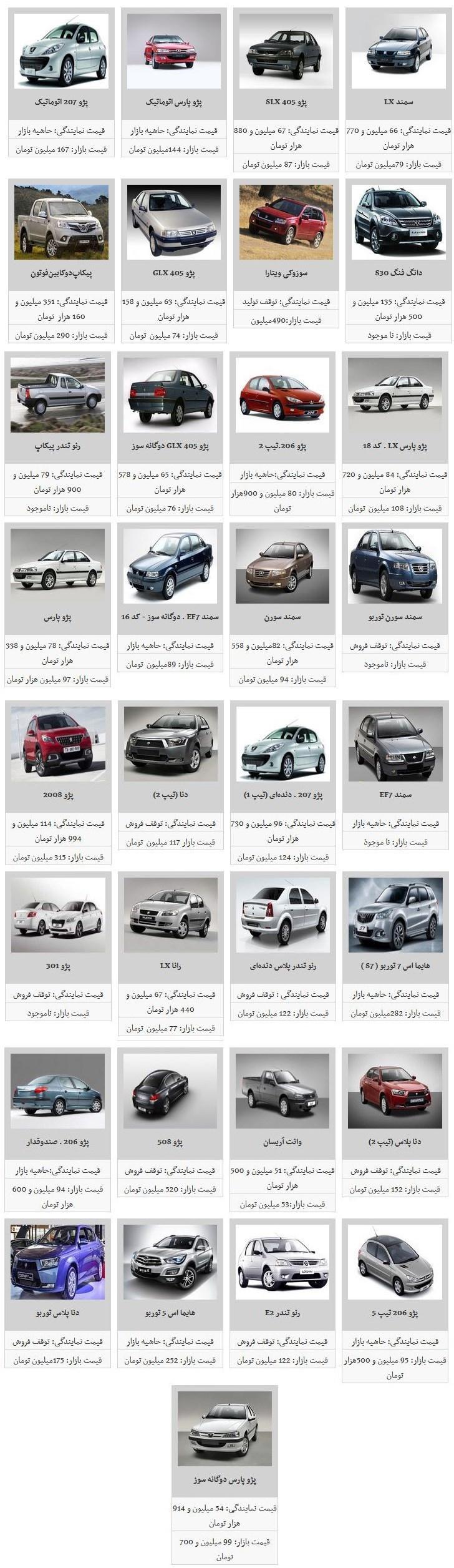 قیمت محصولات <a href='https://www.khodrobank.com/ایران-خودرو'>ایران خودرو</a> بار دیگر نزولی شد