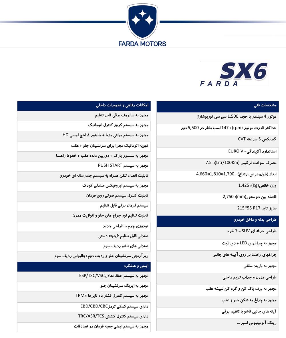 کاتالوگ فردا SX6