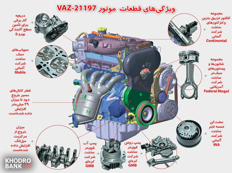 ویژگی های موتور لادا XRay Cross