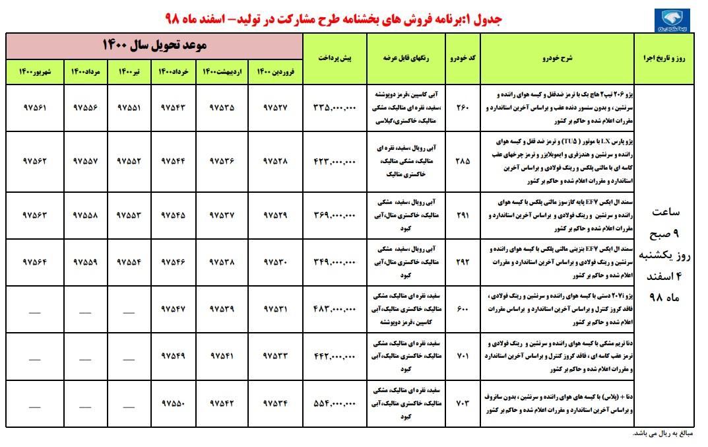 پیش فروش عادی 7 محصول ایران خودرو