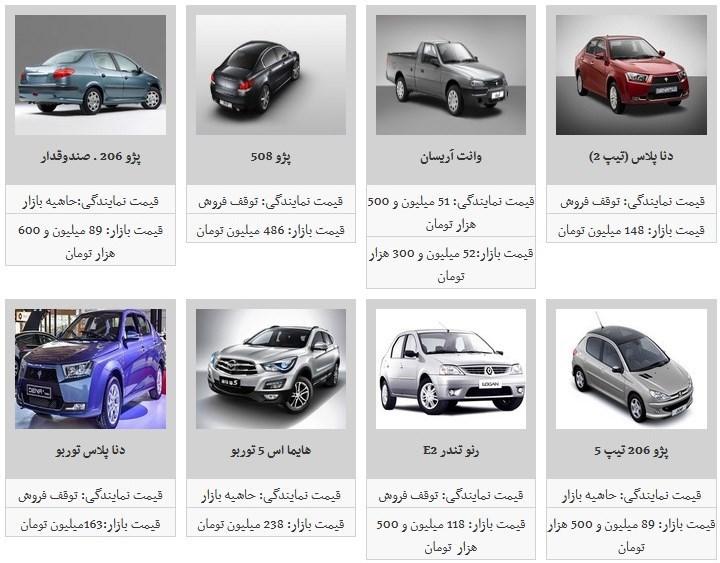آخرین قیمت محصولات <a href='https://www.khodrobank.com/ایران-خودرو'>ایران خودرو</a> در بازار