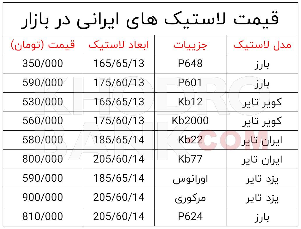 قیمت لاستیک های ایرانی موجود در بازار