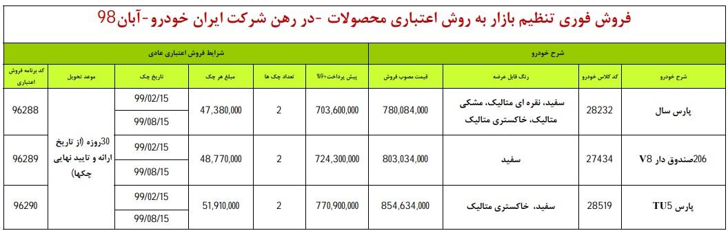 طرح فروش اقساطی محصولات ایران خودرو