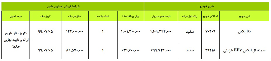 شرایط فروش اقساطی ایران خودرو