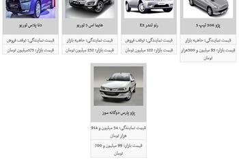 قیمت محصولات ایران خودرو بار دیگر نزولی شد + جدول - 1
