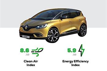 خودروهای برقی بیشتری توسط یوروانکپ سبز تست میشوند - 2