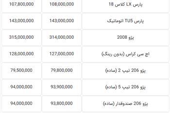 قیمت جدید خودروهای داخلی در بازار تهران - 2