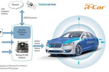 دوراهی خودروسازان ، حرکت به سمت فناوری اطلاعات یا فراموش شدن - 1