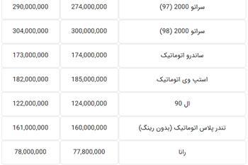 قیمت جدید خودروهای داخلی در بازار تهران - 1