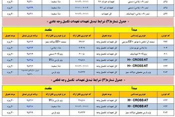 طرح تبدیل محصولات ایران خودرو ویژه تیرماه 98 منتشر شد - 1
