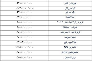 با آخرین قیمت خودروهای وارداتی همراه باشید + جدول - 1