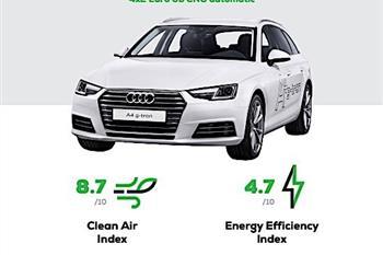 خودروهای برقی بیشتری توسط یوروانکپ سبز تست میشوند - 3