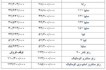 با آخرین قیمت خودرو در بازار تهران همراه باشید + جدول - 1