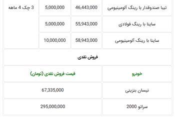 طرح فروش نقد و اقساط محصولات شرکت سایپا ویژه 14 مرداد - 1