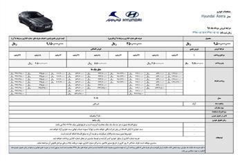 فروش اقساطی هیوندای آزرا تنها تا 15 مردادماه اعتبار دارد + جدول - 1