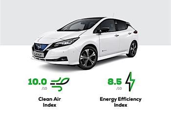 خودروهای برقی بیشتری توسط یوروانکپ سبز تست میشوند - 0