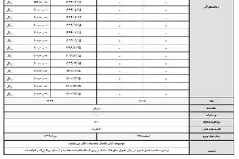 شرایط فروش اقساطی کرمان موتور ویژه عید قربان اعلام شد + جدول - 3