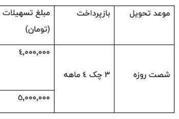 طرح فروش اقساطی سایپا از امروز آغاز میشود + جدول - 1