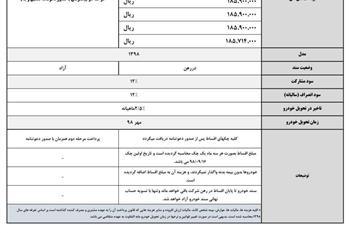 پیش فروش جک S3 اتوماتیک ویژه نیمه دوم خرداد + جدول - 1